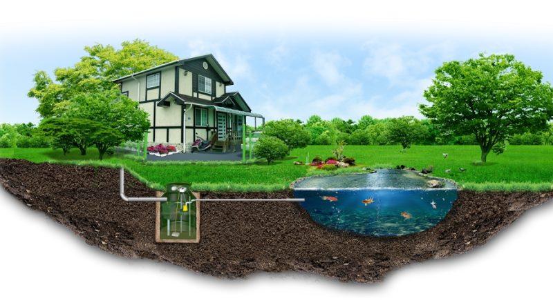 Виды наружной канализации