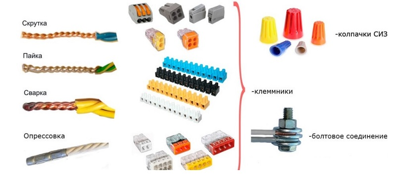 виды соединений проводов