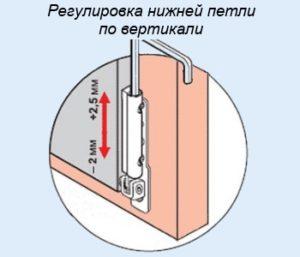 vertikalnaya-regulirovka