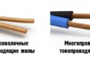 Обзор видов проводов для проводки в доме